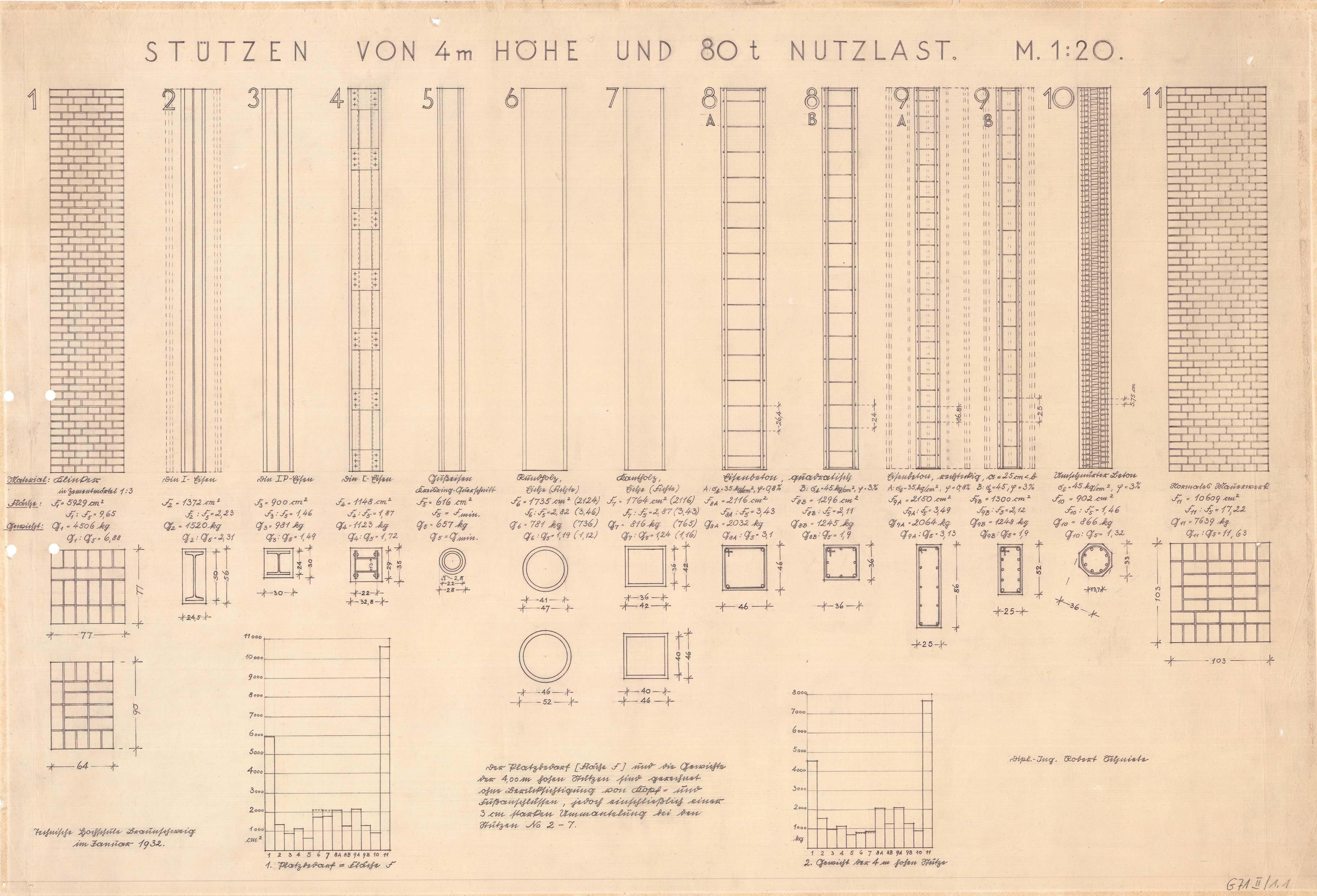 SAIB G071 II1 1 Stuetzenvon4m Hoeheund80t Nutzlast Schnietex