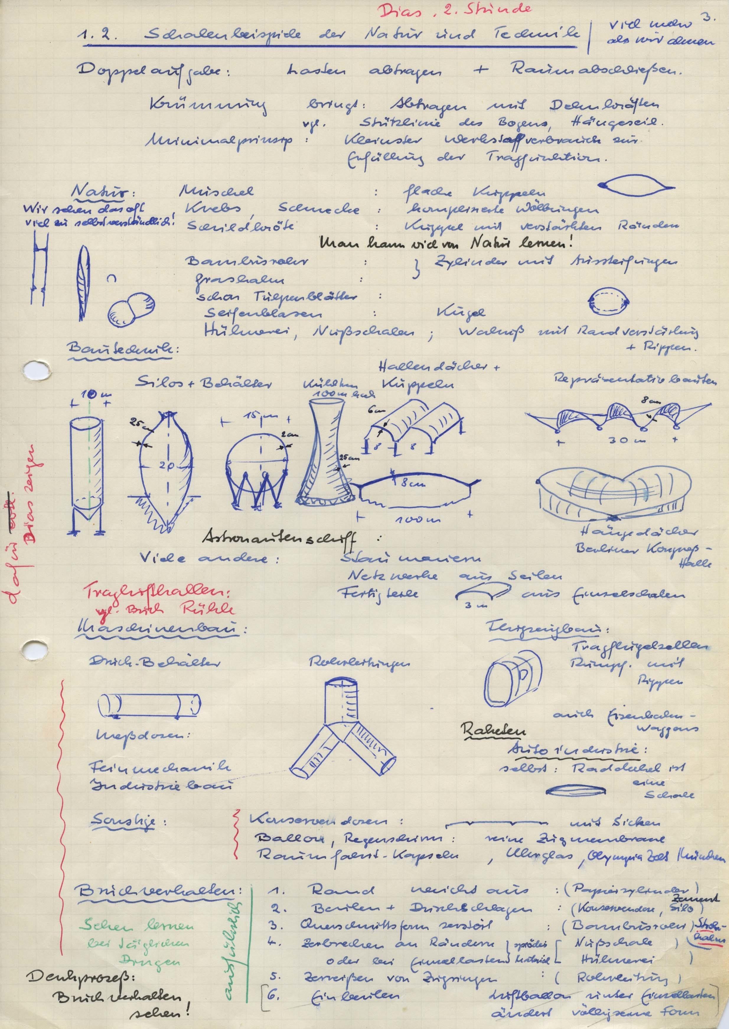 SAIB G69 I 329 Duddeck Schalen um1966672