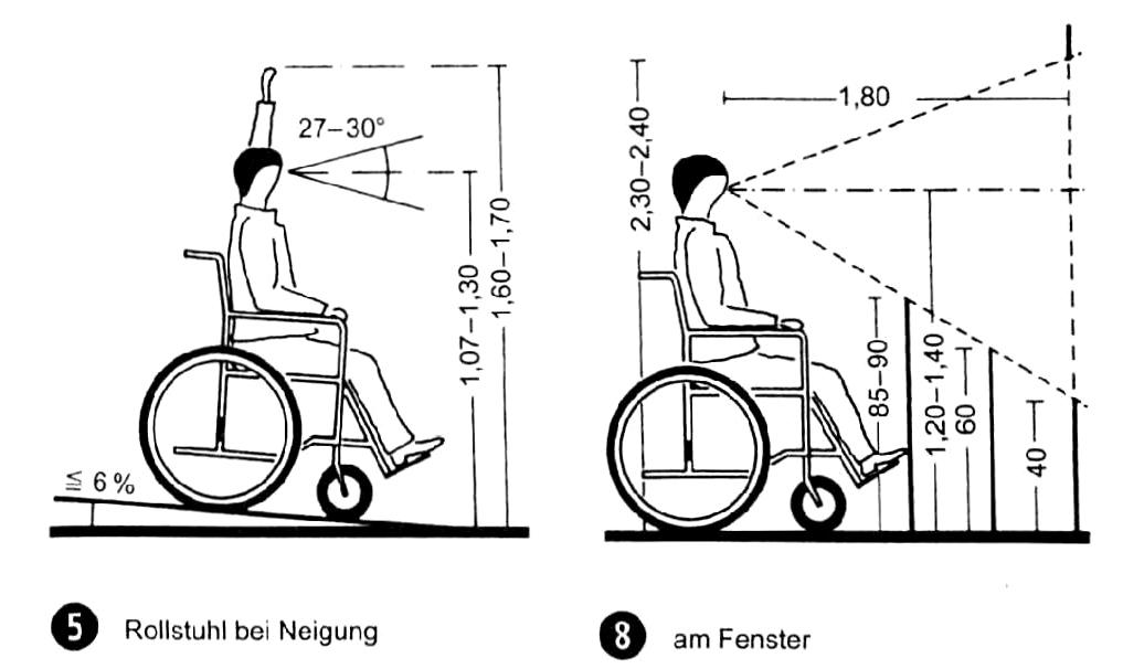 Zeichnung aus der Bauentwurfslehre von Ernst Neufert 2009 S 33