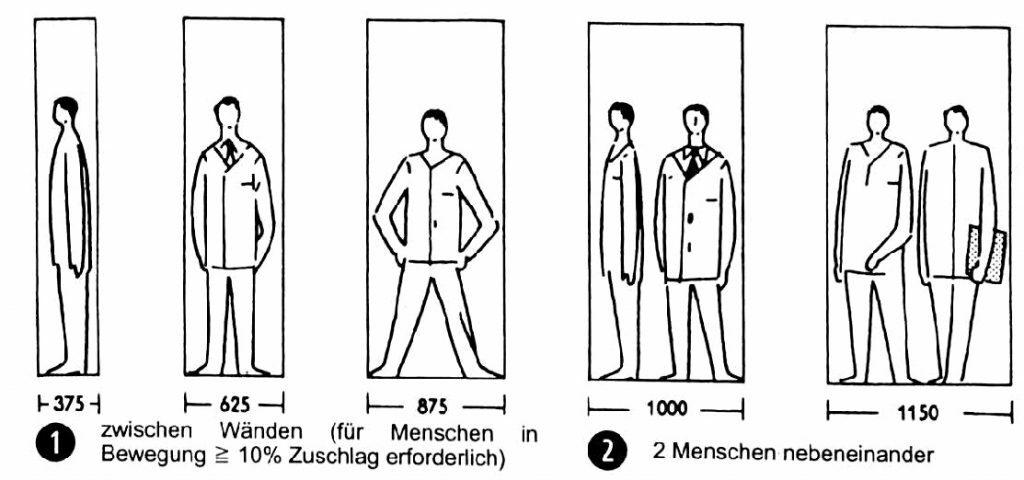 Zeichnung aus der Bauentwurfslehre von Ernst Neufert 2009 S 41